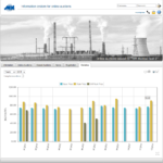 tec_auctions electricity sales system